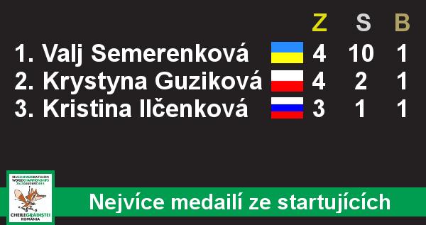 Nejvíce medailí - startující ženy