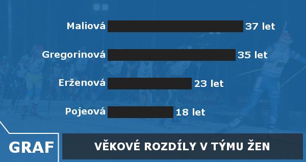 graf Slovinsko