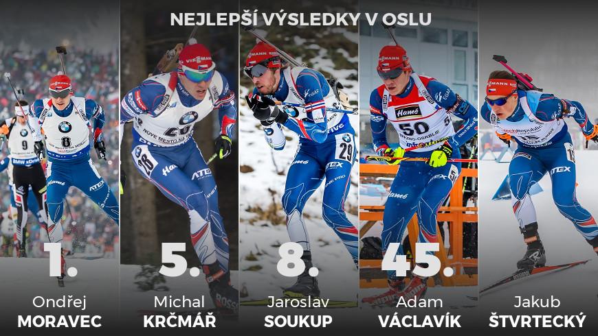 Čeští biatlonisté v Oslu